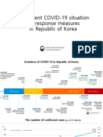 Current Situation of COVID-19 and Response Measures