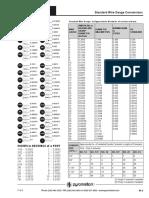 Standard Wire Gauge Conversions.pdf