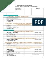 Finaliștii -Marca Comerciala 2019 - Categorii, Nominalizări Și Dinsticții