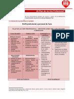 Tarea_Mi_plan_de_accion_profesional