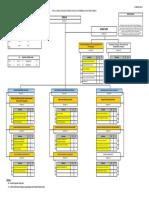 3-Peta-Jabatan