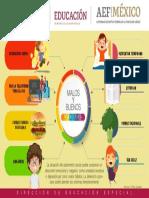 Dee Infografías Familias Malos y Buenos Hábitos