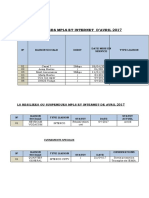 LS INSTALLEES MPLS ET INTERNET  DE AVRIL 2017