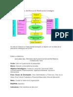 PORTAFOLIO 3 MAPA CONCEPTUAL DE LA RUTA DE LA PLANEACIÓN ESTRATEGICA DE FES
