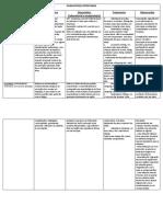 tabela de parasitoses intestinais