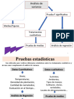 QUINTA CLASE_ESTADISTICA EXPERIMENTAL