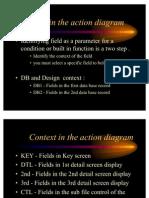 Contexts  parameters