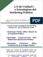 02-Tema II- Niveles estrategicos del Marketing Politico