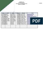 """Taller 3 """"La interfaz de Excel 2016"""""""