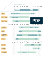 FREQUENCY CHART - DRUMS v2.0.pdf