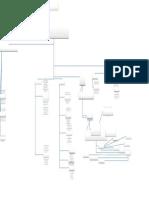 mapa recursos humanos