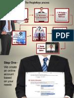 PeopleKeys Hiring Process PPT