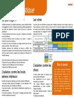 confort_acoustique.pdf