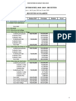 GF.SA - ARBITRAGE- PROPOSITION DE BUDGET PRVL 2018-2019.xlsx