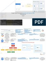 Google Cloud Security Engineer Exam Prep sheet
