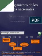 Estado nación ppt.pdf