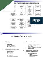 3-PLANEACION POZOS
