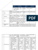Rubrica_Trabajo unidad V SGI (1).docx
