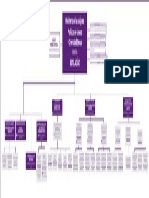 organigrama final ministerio.pdf