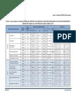 Quantidade de estrumes e nutrientes.pdf