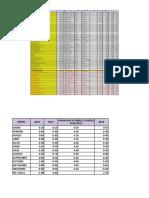 LISTADO DE COMUNIDADES WORLD-TECH ASCENSORES LTDA. 14042020.xlsx