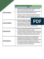 CUADRO COMPARATIVO ESTRUCTURAS ORGANIZACIONALES.pdf