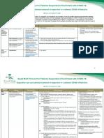 MOH-therapeutic-protocol-for-COVID-19