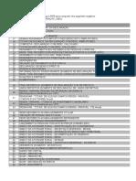 irpf-leiautetxt_2019_pdf.pdf