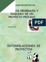 ESQUEMA DE UN PROYECTO DE INVERSIÓN