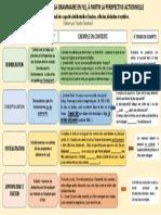 3 Infographie.pdf