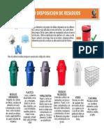 Protocolo manejo de residuos