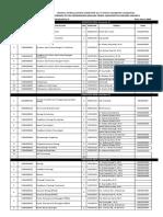 Jadwal kuliah P.bio 112 Revisi 16-02-2020 fix