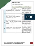 Manual-errores-habituales-al-revisar (arrastrado)