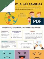 EQUIPO # 2_ Modelo de servicio de apoyo a familia..pdf