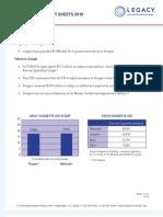 Oregon_Fact_Sheet