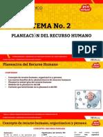 2 PLANEACION DE RECURSOS HUMANOS RECURSOSO HUMANOS