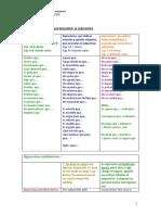tabla de expres para el subjunt Hisp 110-300.pdf