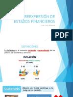 REEXPRESIÓN DE ESTADOS FINANCIEROS