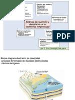4 Procesos fisicos, fluidos y sedimentos
