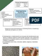 3 Intemperismo procesos y productos