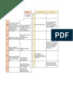 Servihidraulicos contexto y dofa