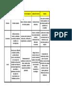 CSM_U1_A2_MISM.pdf