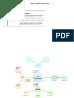 Mapas mentales de Didactica por autores