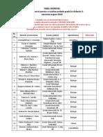 tabel_candidati_examen_grd_II_sesiunea_august2020