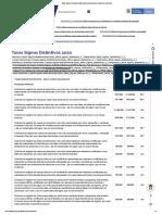 Tasas Signos Distintivos 2020 _ Superintendencia de Industria y Comercio