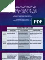 CUADRO COMPARATIVO DE MODELOS DE GESTION