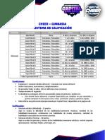 Calificación-Cheer-Gimnasia