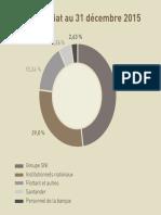 01_AB_Actionnariat au 31-12-2015.pdf