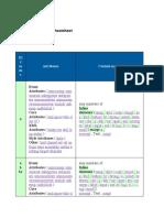 XHTML Cheatsheet.docx