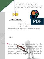 FASES DEL ENFOQUE PEDAGÓGICO PRAXEOLÓGICO